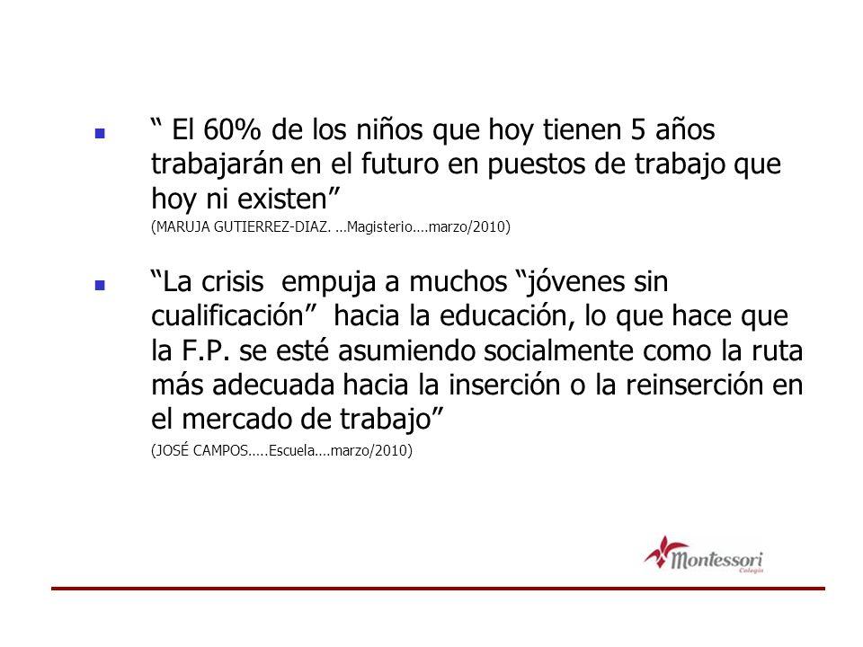 El 60% de los niños que hoy tienen 5 años trabajarán en el futuro en puestos de trabajo que hoy ni existen (MARUJA GUTIERREZ-DIAZ.