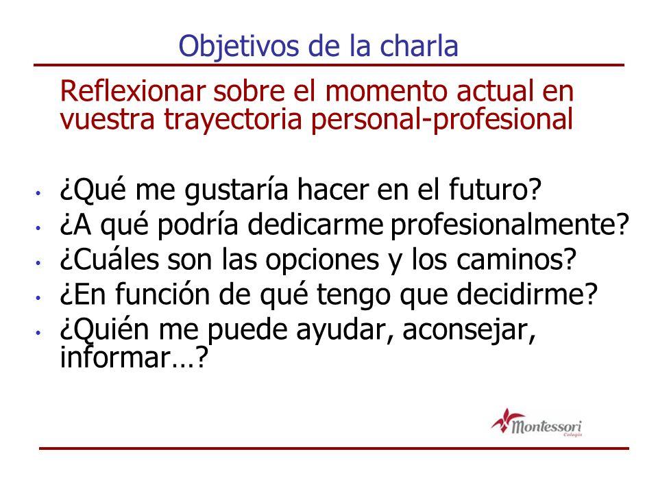 Objetivos de la charla Reflexionar sobre el momento actual en vuestra trayectoria personal-profesional ¿Qué me gustaría hacer en el futuro? ¿A qué pod