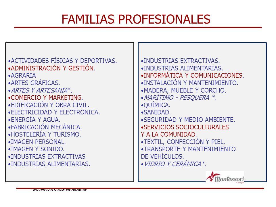 FAMILIAS PROFESIONALES *NO IMPLANTADAS EN ARAGON ACTIVIDADES FÍSICAS Y DEPORTIVAS. ADMINISTRACIÓN Y GESTIÓN. AGRARIA ARTES GRÁFICAS. ARTES Y ARTESANIA