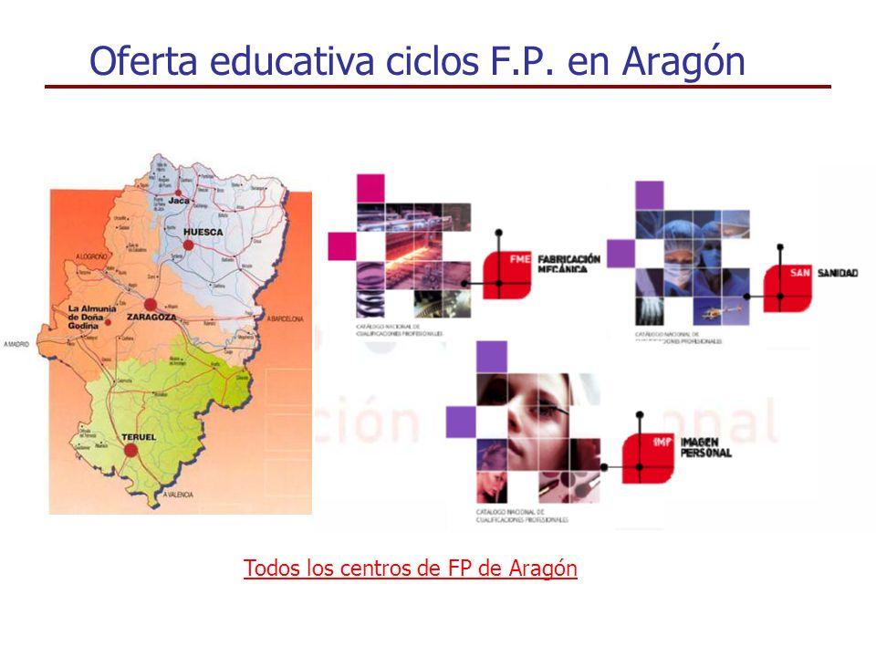 Oferta educativa ciclos F.P. en Aragón Todos los centros de FP de Aragón