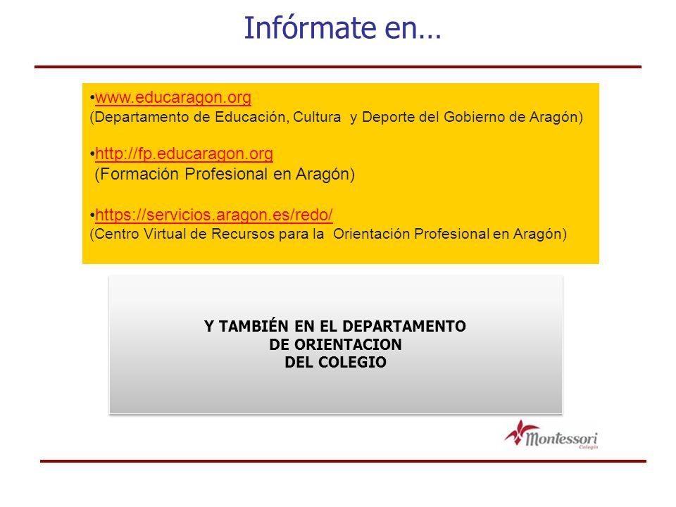¿QUÉ ES LA FP DE HOY EN DÍA Y CÓMO ACCEDER? www.educaragon.org (Departamento de Educación, Cultura y Deporte del Gobierno de Aragón) http://fp.educara