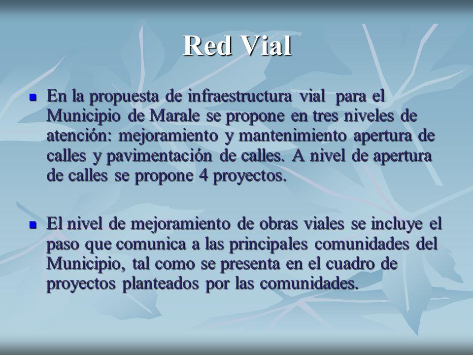 Red Vial En la propuesta de infraestructura vial para el Municipio de Marale se propone en tres niveles de atención: mejoramiento y mantenimiento aper