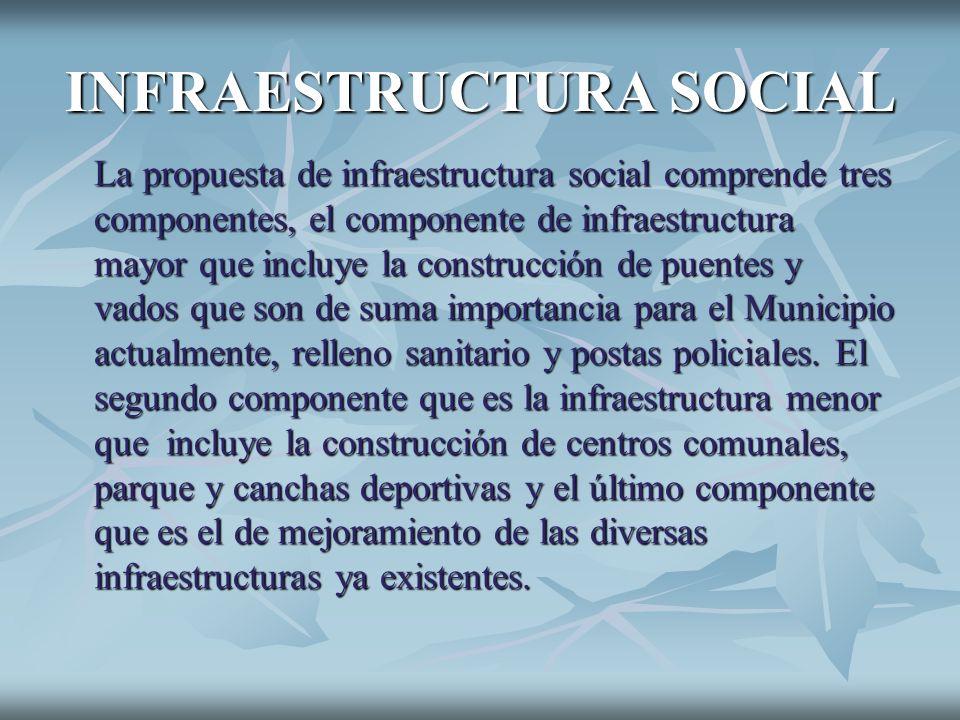INFRAESTRUCTURA SOCIAL La propuesta de infraestructura social comprende tres componentes, el componente de infraestructura mayor que incluye la constr