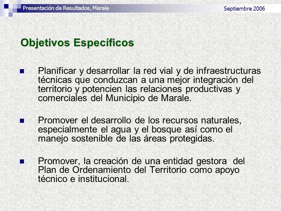 MicrocuencaÁrea ( Has ) MicrocuencaÁrea ( Has ) Río Maralito1,042.73Qda.