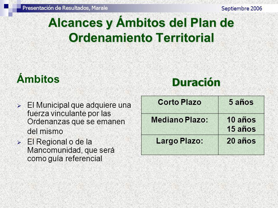 Alcances y Ámbitos del Plan de Ordenamiento Territorial Ámbitos El Municipal que adquiere una fuerza vinculante por las Ordenanzas que se emanen del m