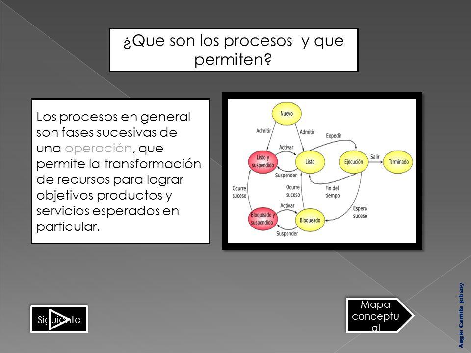 Angie Camila jobsoy Mapa conceptu al Siguiente ¿Que son los procesos y que permiten? Los procesos en general son fases sucesivas de una operación, que