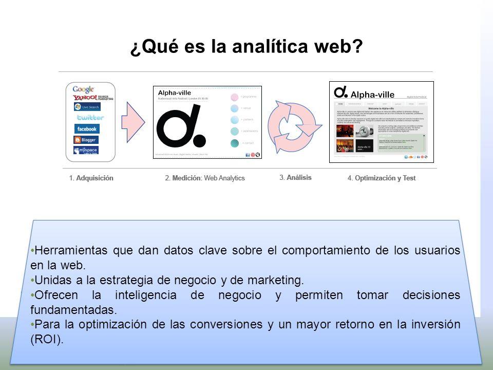 ¿Qué es la analítica web.