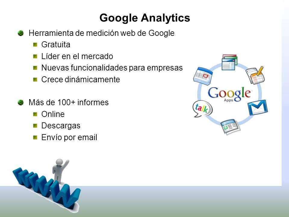 Google Analytics Herramienta de medición web de Google Gratuita Líder en el mercado Nuevas funcionalidades para empresas Crece dinámicamente Más de 100+ informes Online Descargas Envío por email
