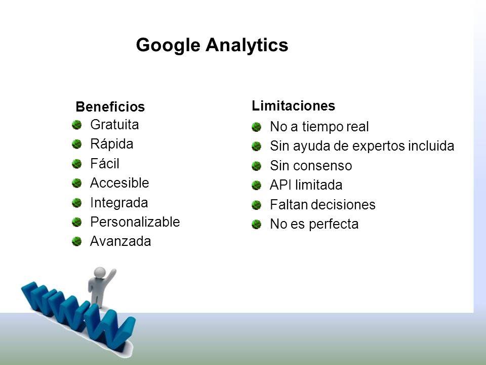 Google Analytics Beneficios Gratuita Rápida Fácil Accesible Integrada Personalizable Avanzada Limitaciones No a tiempo real Sin ayuda de expertos incluida Sin consenso API limitada Faltan decisiones No es perfecta