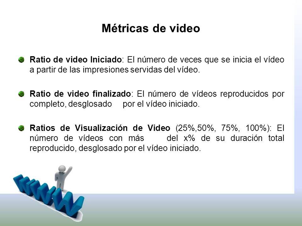 Métricas de video Ratio de video Iniciado: El número de veces que se inicia el vídeo a partir de las impresiones servidas del vídeo.