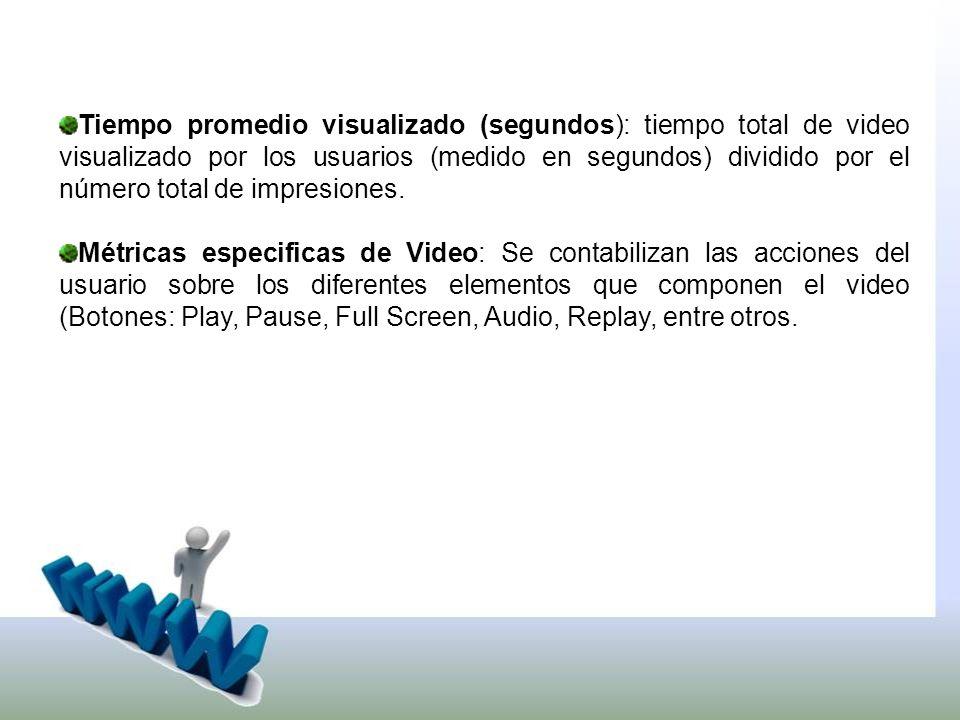 Tiempo promedio visualizado (segundos): tiempo total de video visualizado por los usuarios (medido en segundos) dividido por el número total de impresiones.