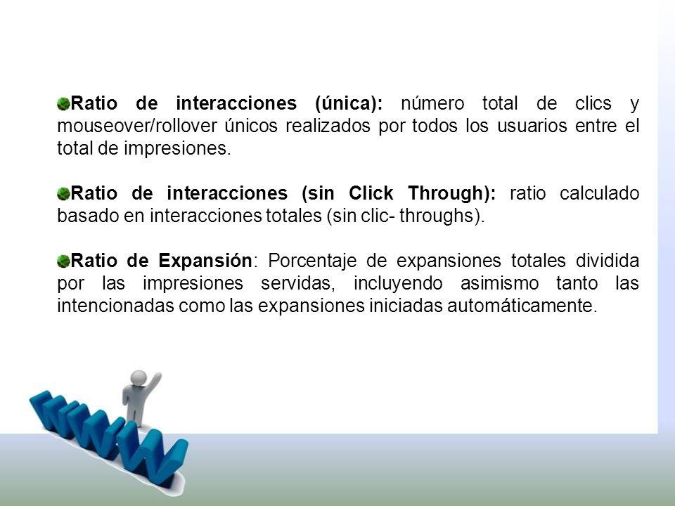 Ratio de interacciones (única): número total de clics y mouseover/rollover únicos realizados por todos los usuarios entre el total de impresiones.