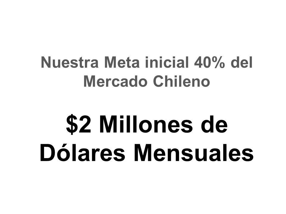 Nuestra Meta inicial 40% del Mercado Chileno $2 Millones de Dólares Mensuales