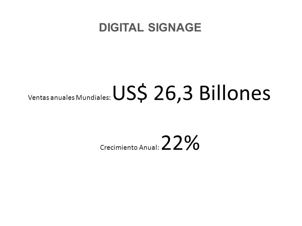 DIGITAL SIGNAGE Ventas anuales Mundiales: US$ 26,3 Billones Crecimiento Anual: 22%