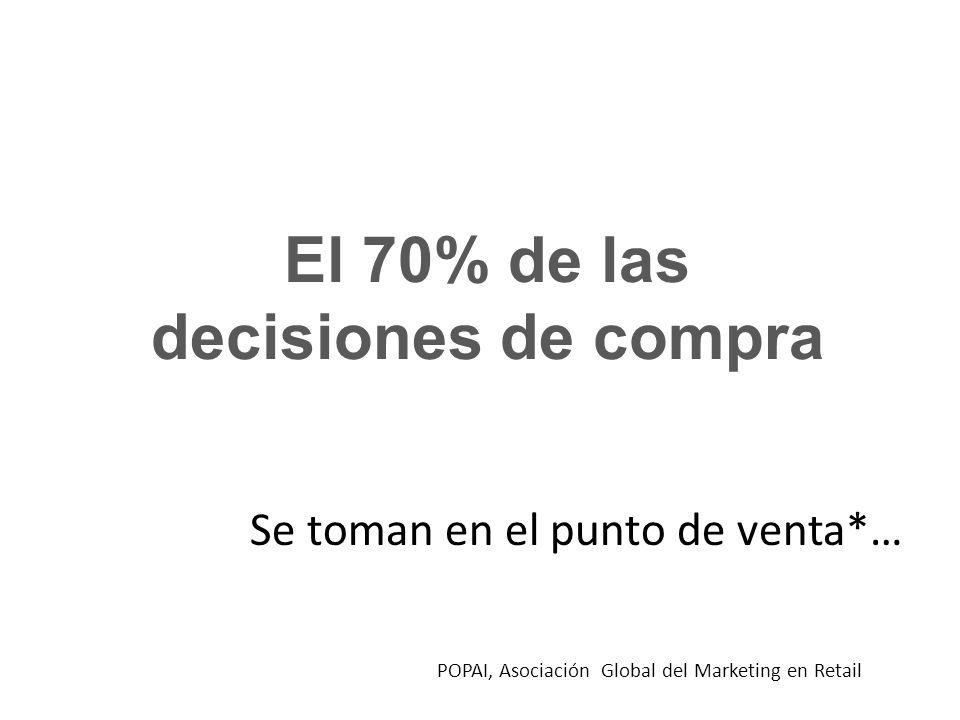 El 70% de las decisiones de compra Se toman en el punto de venta*… POPAI, Asociación Global del Marketing en Retail