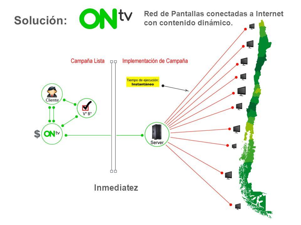 Solución: Red de Pantallas conectadas a Internet con contenido dinámico. Inmediatez