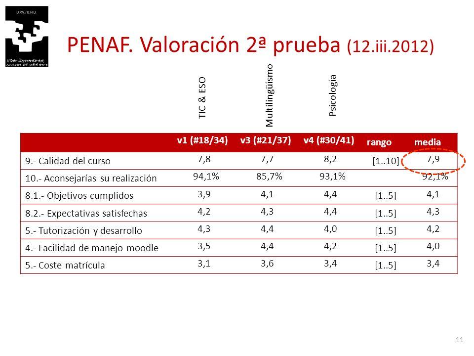 11 PENAF.