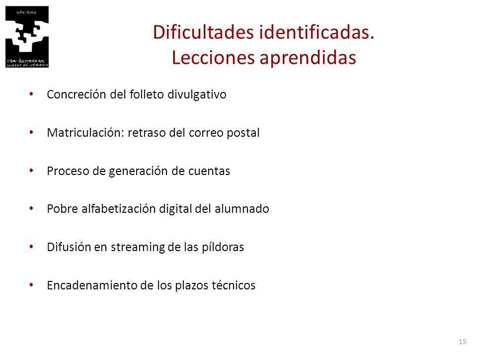15 Dificultades identificadas.