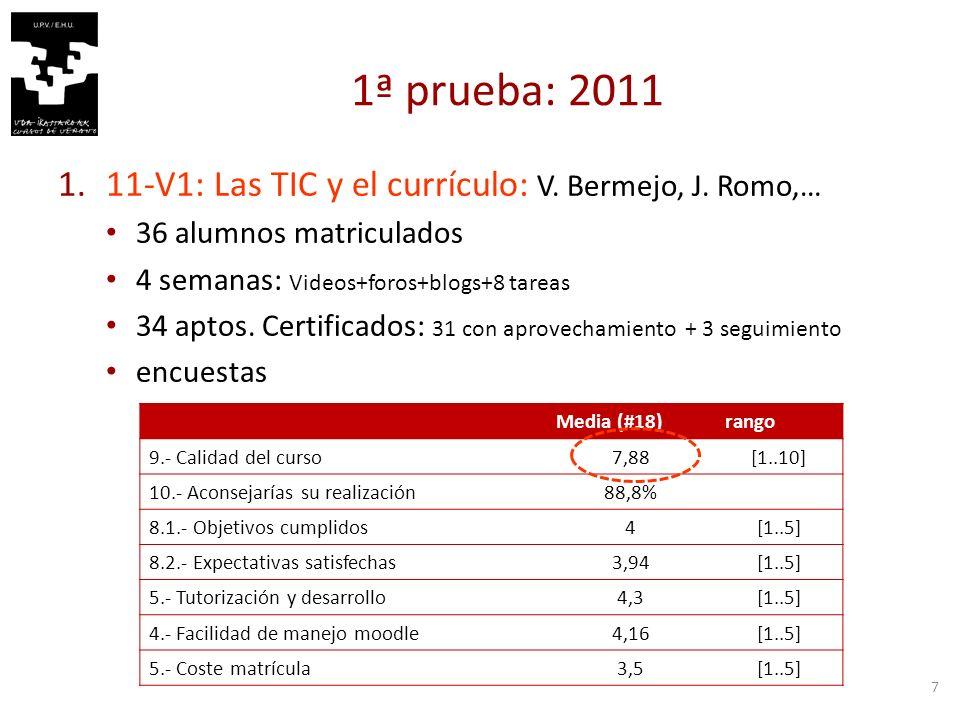 7 1ª prueba: 2011 1.11-V1: Las TIC y el currículo: V.