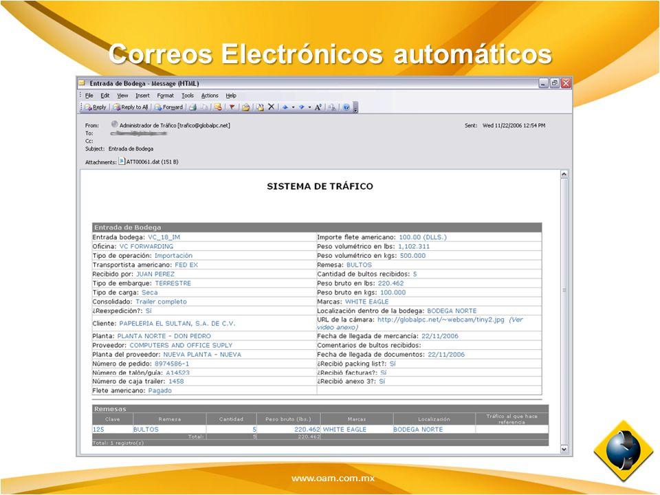 www.oam.com.mx Correos Electrónicos automáticos