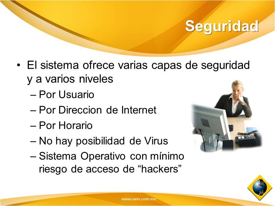 www.oam.com.mx Seguridad El sistema ofrece varias capas de seguridad y a varios niveles –Por Usuario –Por Direccion de Internet –Por Horario –No hay p
