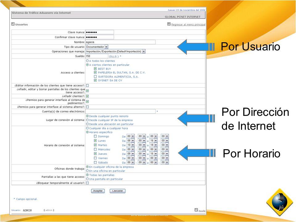 www.oam.com.mx Por Usuario Por Dirección de Internet Por Horario
