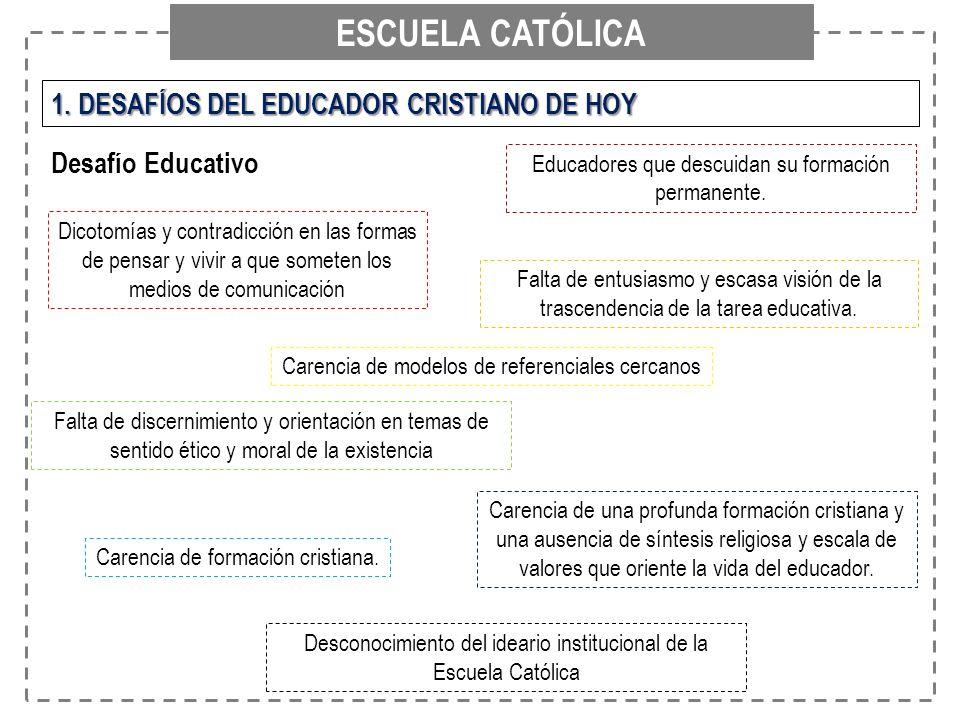 ESCUELA CATÓLICA 1. DESAFÍOS DEL EDUCADOR CRISTIANO DE HOY Educadores que descuidan su formación permanente. Falta de discernimiento y orientación en