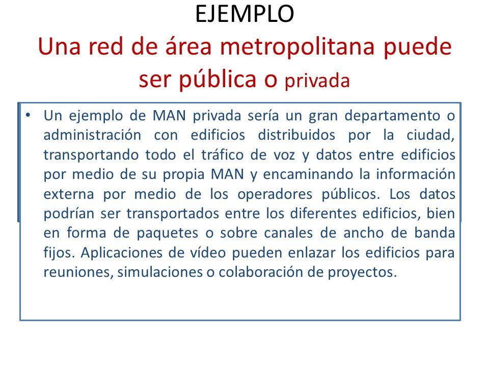 EJEMPLO Una red de área metropolitana puede ser pública o privada Un ejemplo de MAN pública es la infraestructura que un operador de telecomunicaciones instala en una ciudad con el fin de ofrecer servicios de banda ancha a sus clientes localizados en este área geográfica.