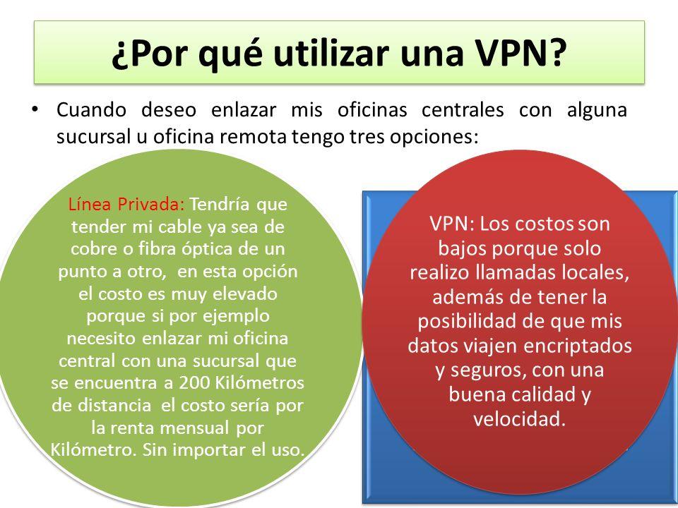 ¿Por qué utilizar una VPN.