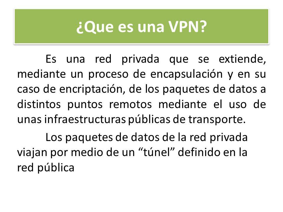 ¿Que es una VPN.