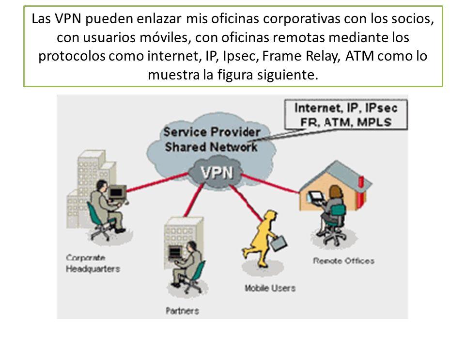 Las VPN pueden enlazar mis oficinas corporativas con los socios, con usuarios móviles, con oficinas remotas mediante los protocolos como internet, IP, Ipsec, Frame Relay, ATM como lo muestra la figura siguiente.