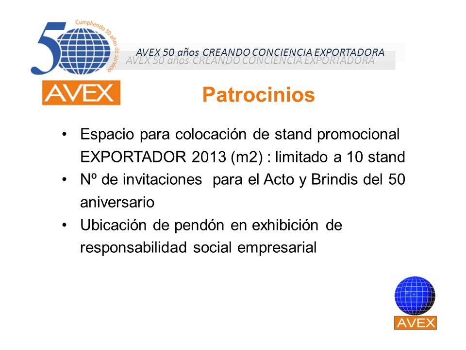 Espacio para colocación de stand promocional EXPORTADOR 2013 (m2) : limitado a 10 stand Nº de invitaciones para el Acto y Brindis del 50 aniversario U