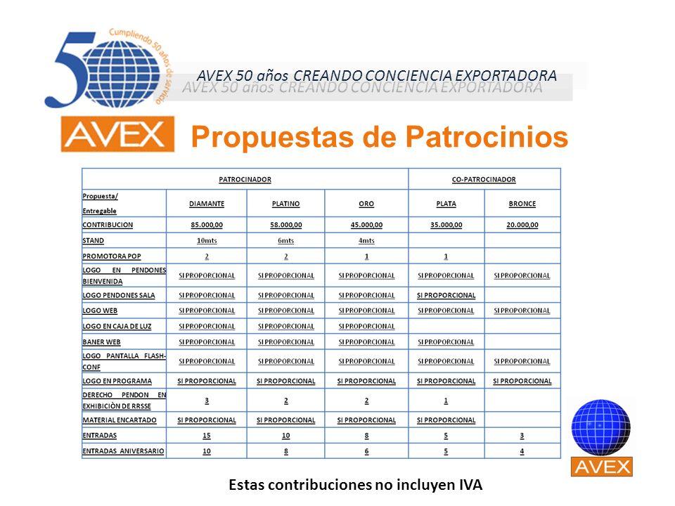 Propuestas de Patrocinios AVEX 50 años CREANDO CONCIENCIA EXPORTADORA Estas contribuciones no incluyen IVA