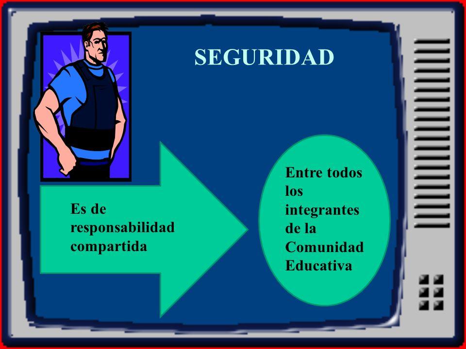 SEGURIDAD Es de responsabilidad compartida Entre todos los integrantes de la Comunidad Educativa