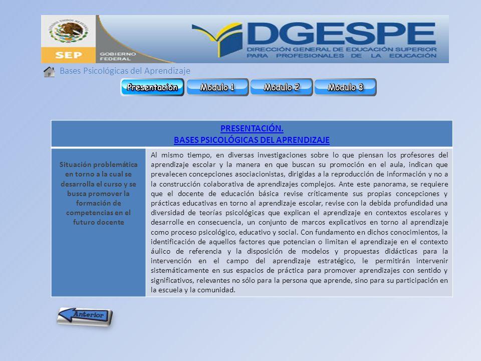 Bases Psicológicas del Aprendizaje SITUACIÓN DIDÁCTICA 2.