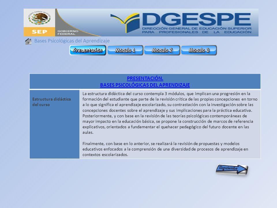 Bases Psicológicas del Aprendizaje SITUACIÓN DIDÁCTICA 4.