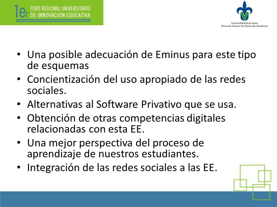 Una posible adecuación de Eminus para este tipo de esquemas Concientización del uso apropiado de las redes sociales. Alternativas al Software Privativ