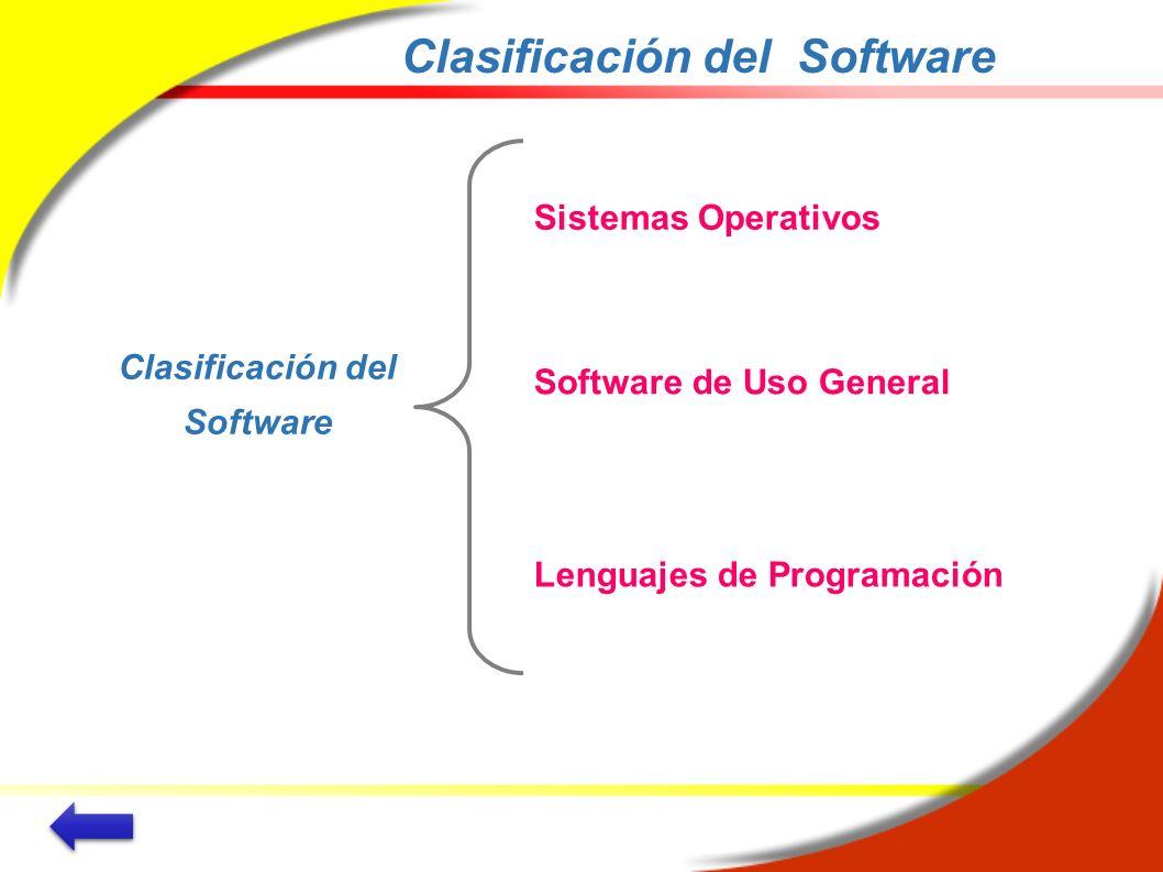Clasificación del Software Clasificación del Software Sistemas Operativos Software de Uso General Lenguajes de Programación