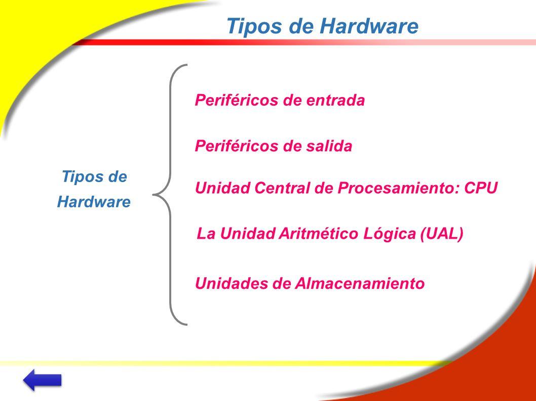 Tipos de Hardware Periféricos de entrada Periféricos de salida Unidad Central de Procesamiento: CPU La Unidad Aritmético Lógica (UAL) Unidades de Alma