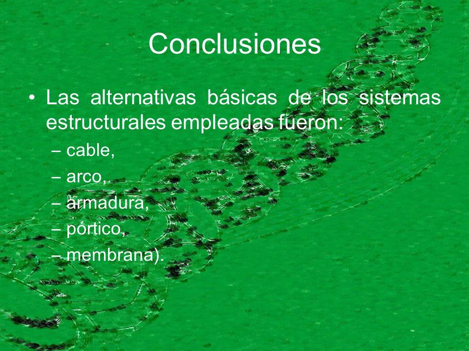 Conclusiones Las alternativas básicas de los sistemas estructurales empleadas fueron: –cable, –arco, –armadura, –pórtico, –membrana).
