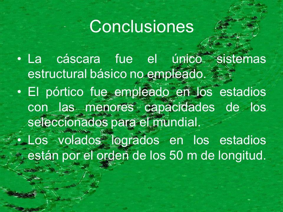 Conclusiones La cáscara fue el único sistemas estructural básico no empleado. El pórtico fue empleado en los estadios con las menores capacidades de l