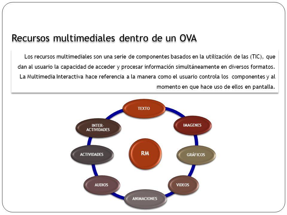 Recursos multimediales dentro de un OVA Los recursos multimediales son una serie de componentes basados en la utilización de las (TIC), que dan al usu