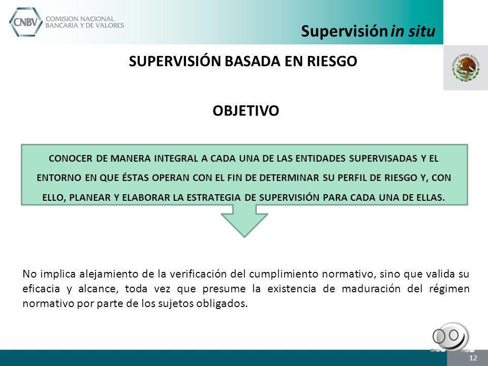 SUPERVISIÓN BASADA EN RIESGO No implica alejamiento de la verificación del cumplimiento normativo, sino que valida su eficacia y alcance, toda vez que