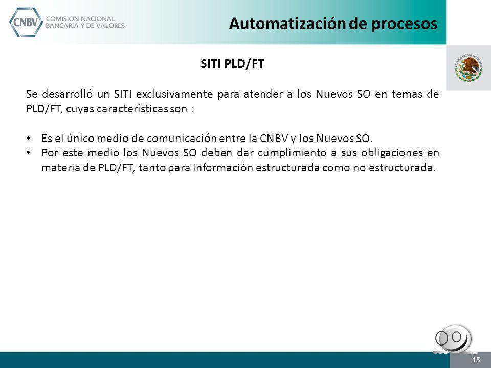SITI PLD/FT Se desarrolló un SITI exclusivamente para atender a los Nuevos SO en temas de PLD/FT, cuyas características son : Es el único medio de com