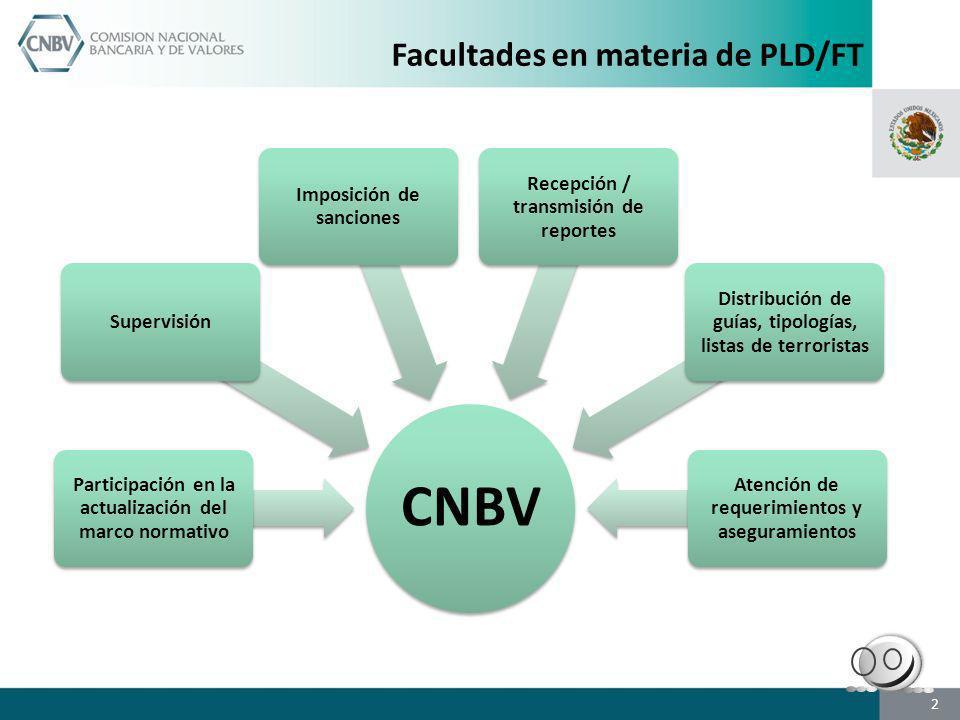 Nuevos Sujetos Obligados Las Sofomes ENR se encuentran bajo la responsabilidad de la CNBV a partir de 4 de agosto de 2011.