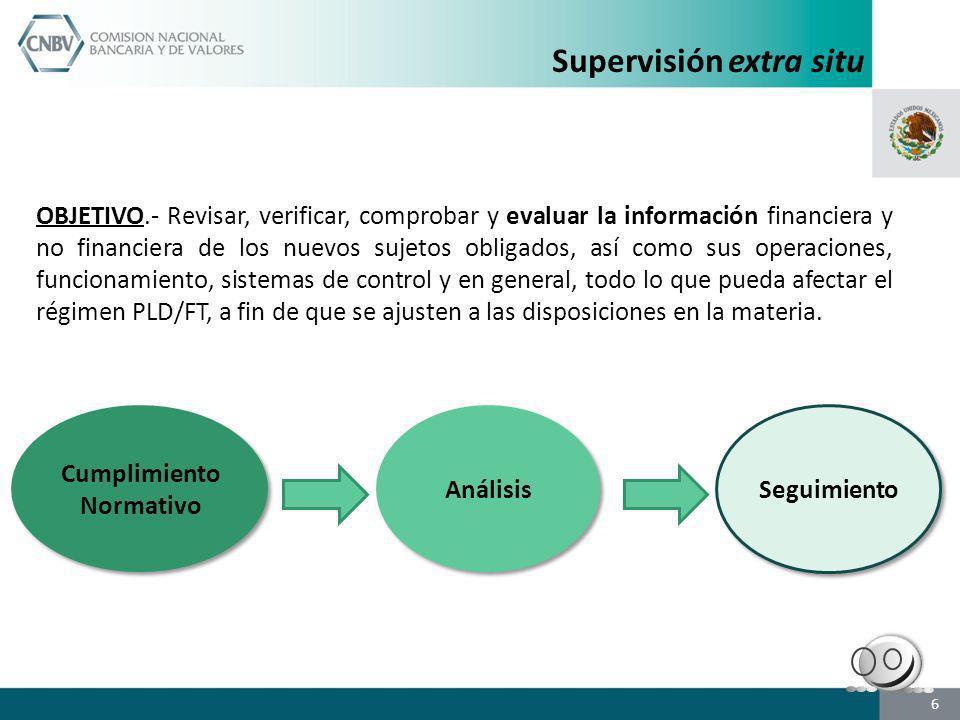 Análisis extra situ 7 Se elaboró un Indicador de Cumplimiento, el cual en la actualidad ya nos permite obtener una medición inicial del riesgo basada en el cumplimiento de las obligaciones normativas de los Nuevos SO.