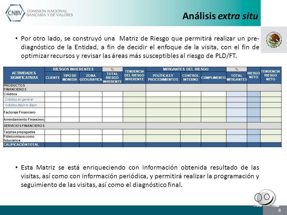A través de un módulo del Sistema se dará seguimiento a la totalidad de obligaciones normativas por parte de los Nuevos SO (Reportes UIF, Cumplimiento de Obligaciones Periódicas, Actualización de Información, etc.).