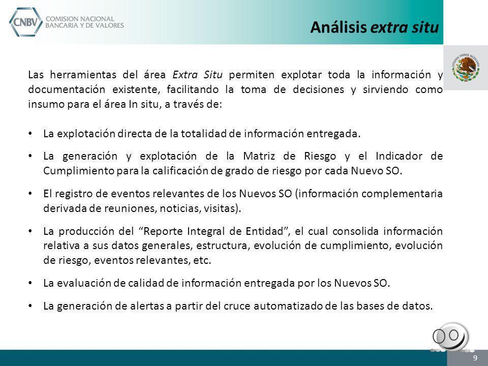 Las herramientas del área Extra Situ permiten explotar toda la información y documentación existente, facilitando la toma de decisiones y sirviendo co