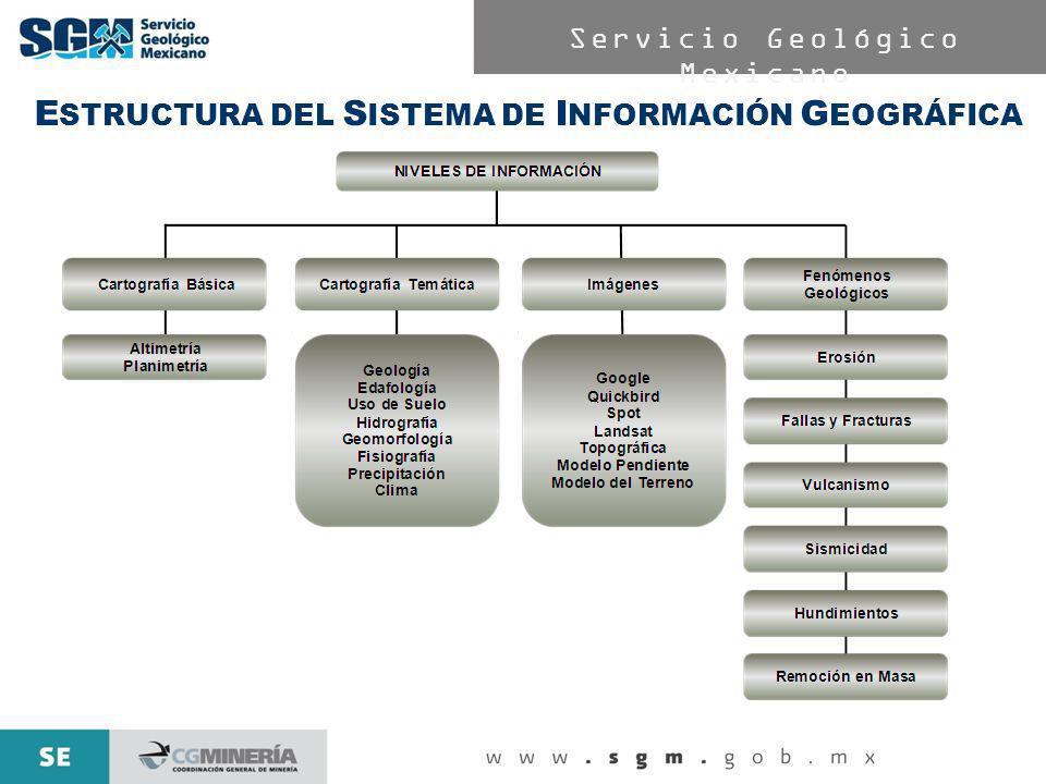 Servicio Geológico Mexicano E STRUCTURA DEL S ISTEMA DE I NFORMACIÓN G EOGRÁFICA