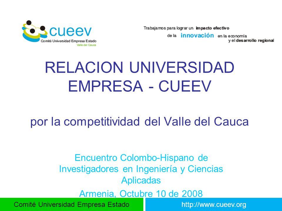 Comité Universidad Empresa Estadohttp://www.cueev.org Estructuras de Interfaz ENTORNO TECNOLOGICO ENTORNO FINANCIERO Centros de Desarrollo Tecnológico CENICANA-CIDEIM- CORPOICA-CIAT Parques Tecnológicos: PARQUESOFT PARQUE UMBRIA (USB) ENTIDADES CON FONDO DE CAPITAL SEMILLA -COMFANDI - INNOVALLE (en construcción )